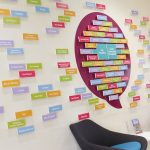 5 ways to send a motivational message with wall graphics